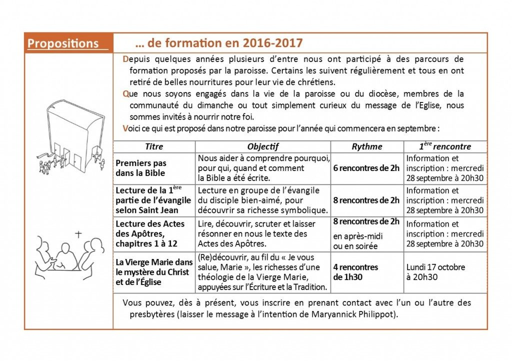 formations 2016-2017
